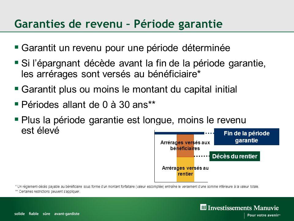 Garanties de revenu – Période garantie  Garantit un revenu pour une période déterminée  Si l'épargnant décède avant la fin de la période garantie, l