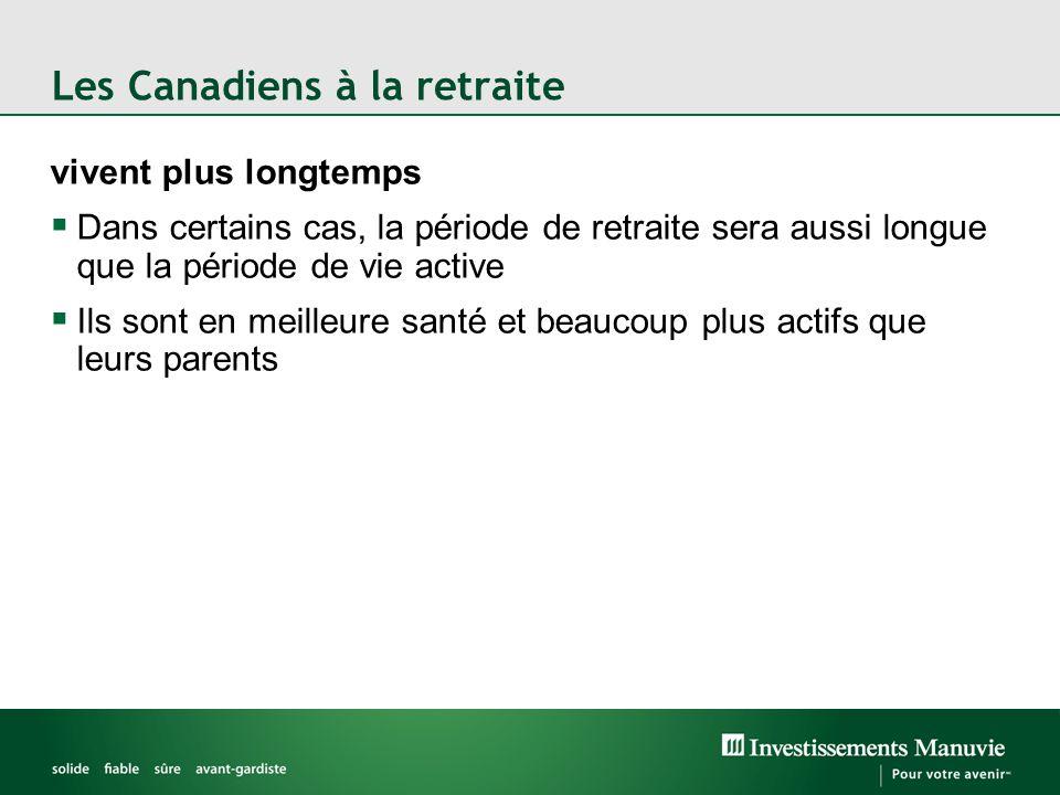 Les Canadiens à la retraite vivent plus longtemps  Dans certains cas, la période de retraite sera aussi longue que la période de vie active  Ils sont en meilleure santé et beaucoup plus actifs que leurs parents
