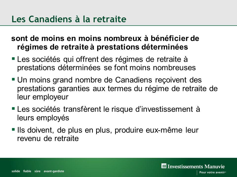 Les Canadiens à la retraite sont de moins en moins nombreux à bénéficier de régimes de retraite à prestations déterminées  Les sociétés qui offrent d