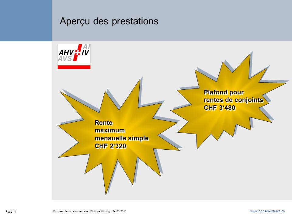 Page 11 www.conseil-retraite.ch | Exposé planification retraite | Philippe Kündig | 24.03.2011 Aperçu des prestations Plafond pour rentes de conjoints