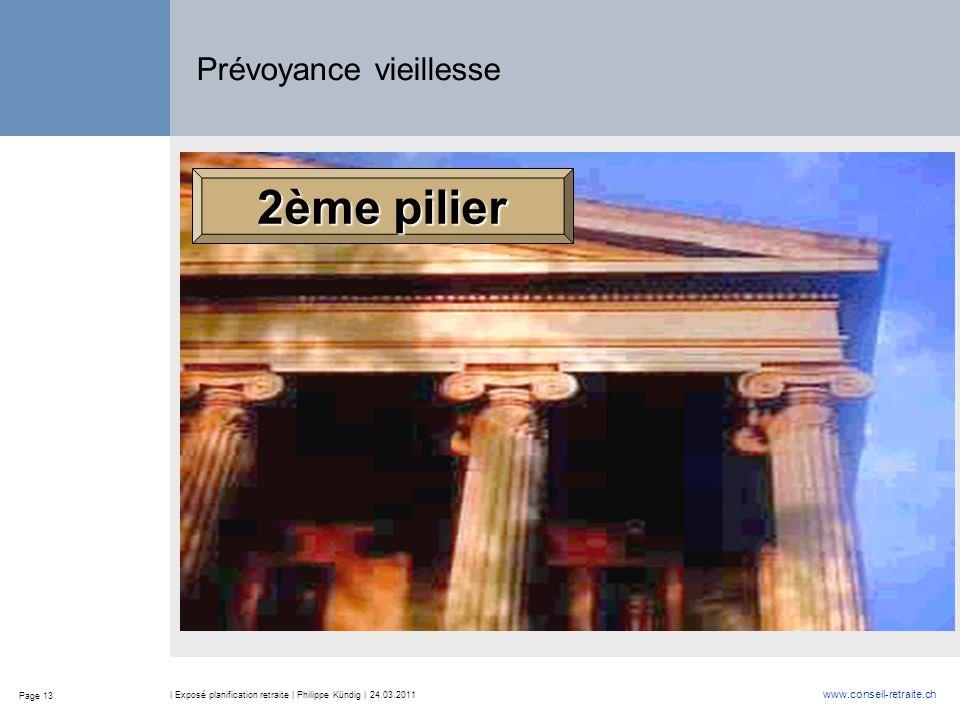 Page 13 www.conseil-retraite.ch | Exposé planification retraite | Philippe Kündig | 24.03.2011 Prévoyance vieillesse 2ème pilier