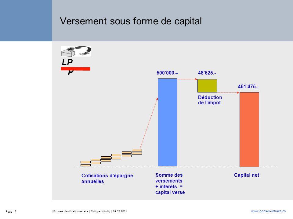 Page 17 www.conseil-retraite.ch | Exposé planification retraite | Philippe Kündig | 24.03.2011 Versement sous forme de capital Cotisations d'épargne a