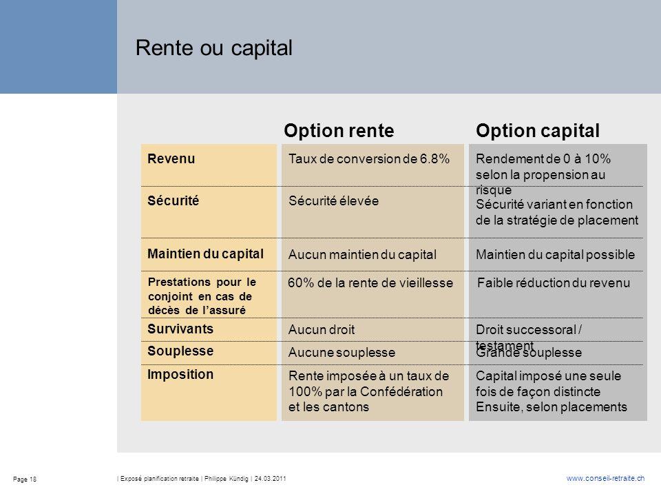 Page 18 www.conseil-retraite.ch | Exposé planification retraite | Philippe Kündig | 24.03.2011 Rente ou capital Option renteOption capital 60% de la r