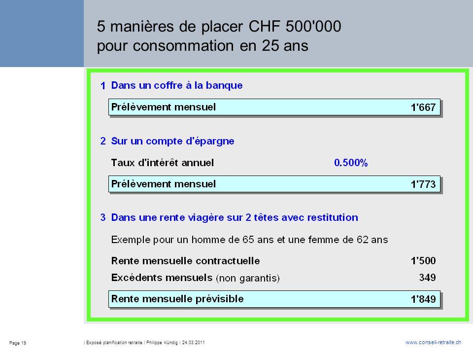 Page 19 www.conseil-retraite.ch | Exposé planification retraite | Philippe Kündig | 24.03.2011 5 manières de placer CHF 500'000 pour consommation en 2