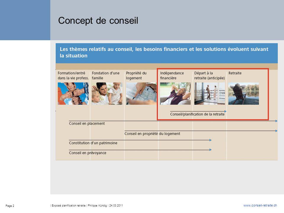 Page 2 www.conseil-retraite.ch | Exposé planification retraite | Philippe Kündig | 24.03.2011 Concept de conseil