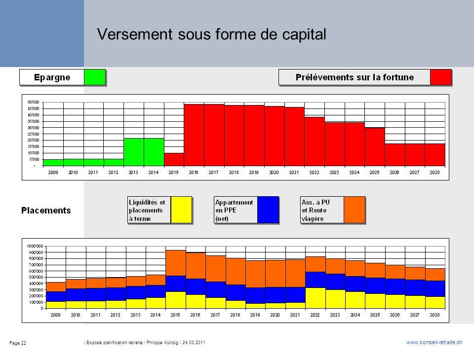 Page 22 www.conseil-retraite.ch | Exposé planification retraite | Philippe Kündig | 24.03.2011 Versement sous forme de capital