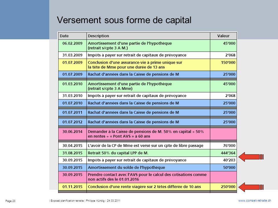 Page 23 www.conseil-retraite.ch | Exposé planification retraite | Philippe Kündig | 24.03.2011 Versement sous forme de capital