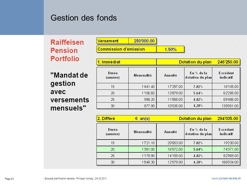 Page 24 www.conseil-retraite.ch | Exposé planification retraite | Philippe Kündig | 24.03.2011 Gestion des fonds Raiffeisen Pension Portfolio