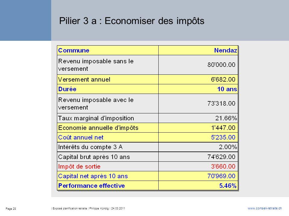 Page 28 www.conseil-retraite.ch | Exposé planification retraite | Philippe Kündig | 24.03.2011 Pilier 3 a : Economiser des impôts