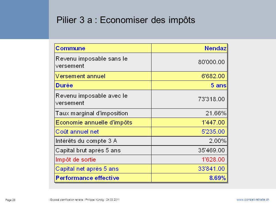 Page 29 www.conseil-retraite.ch | Exposé planification retraite | Philippe Kündig | 24.03.2011 Pilier 3 a : Economiser des impôts