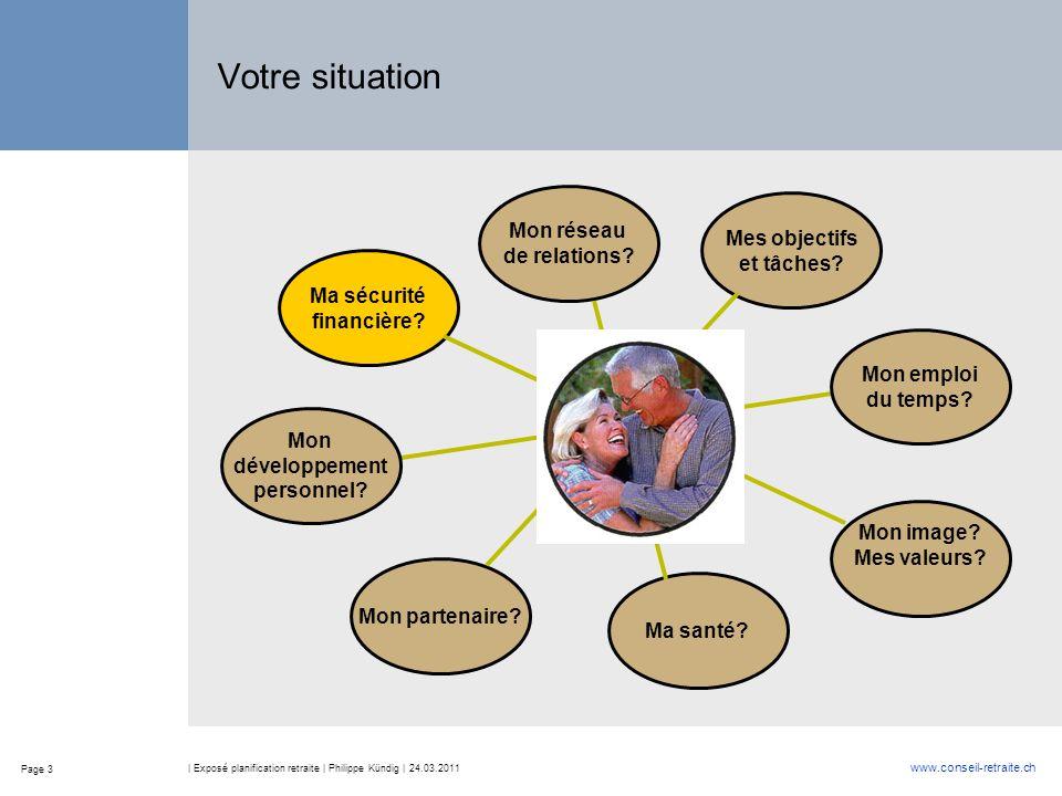 Page 3 www.conseil-retraite.ch | Exposé planification retraite | Philippe Kündig | 24.03.2011 Votre situation Ma sécurité financière? Mes objectifs et