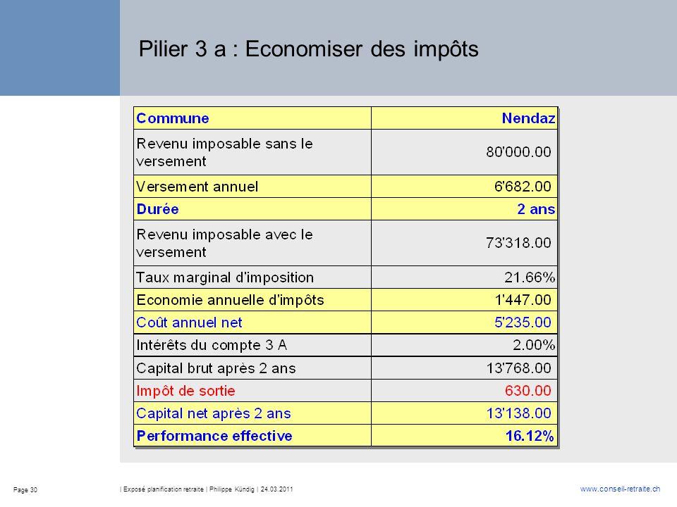 Page 30 www.conseil-retraite.ch | Exposé planification retraite | Philippe Kündig | 24.03.2011 Pilier 3 a : Economiser des impôts