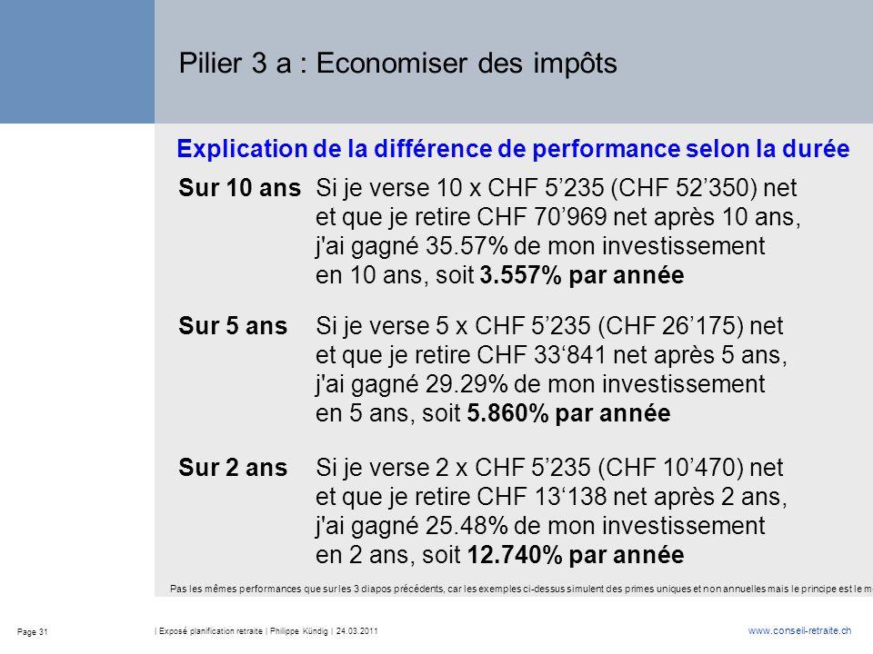 Page 31 www.conseil-retraite.ch | Exposé planification retraite | Philippe Kündig | 24.03.2011 Pilier 3 a : Economiser des impôts Explication de la di