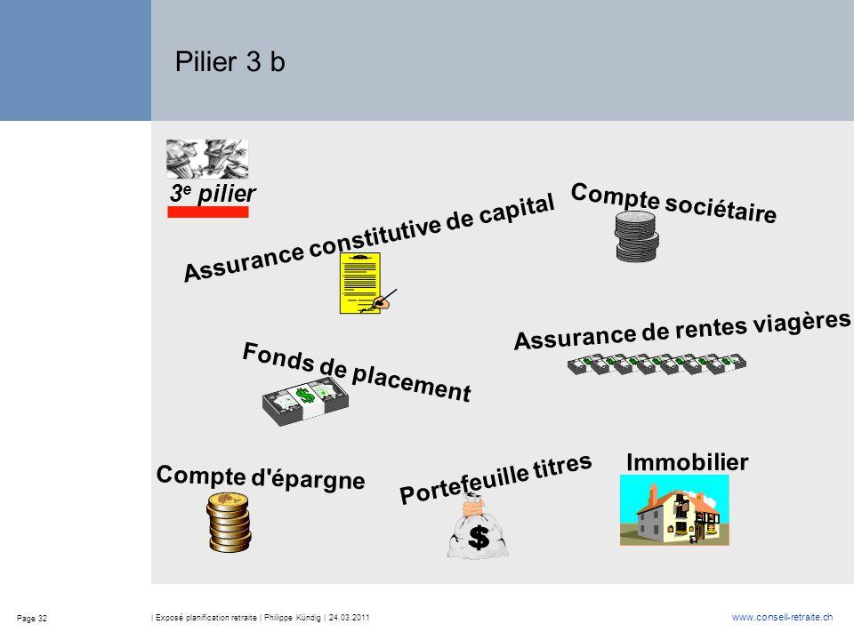 Page 32 www.conseil-retraite.ch | Exposé planification retraite | Philippe Kündig | 24.03.2011 Pilier 3 b 3 e pilier Compte d'épargne Compte sociétair