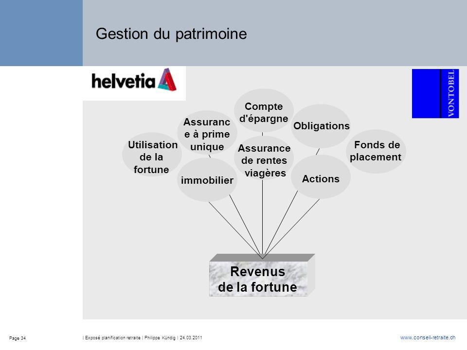 Page 34 www.conseil-retraite.ch | Exposé planification retraite | Philippe Kündig | 24.03.2011 Gestion du patrimoine Compte d'épargne Revenus de la fo