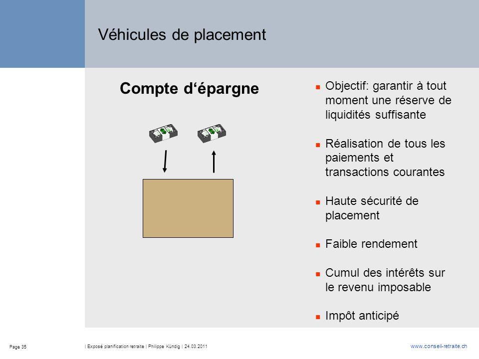 Page 35 www.conseil-retraite.ch | Exposé planification retraite | Philippe Kündig | 24.03.2011 Véhicules de placement Compte d'épargne Objectif: garan