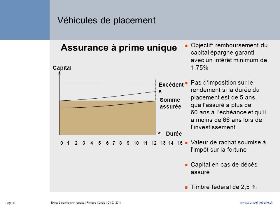 Page 37 www.conseil-retraite.ch | Exposé planification retraite | Philippe Kündig | 24.03.2011 Assurance à prime unique Excédent s 0 1 2 3 4 5 6 7 8 9