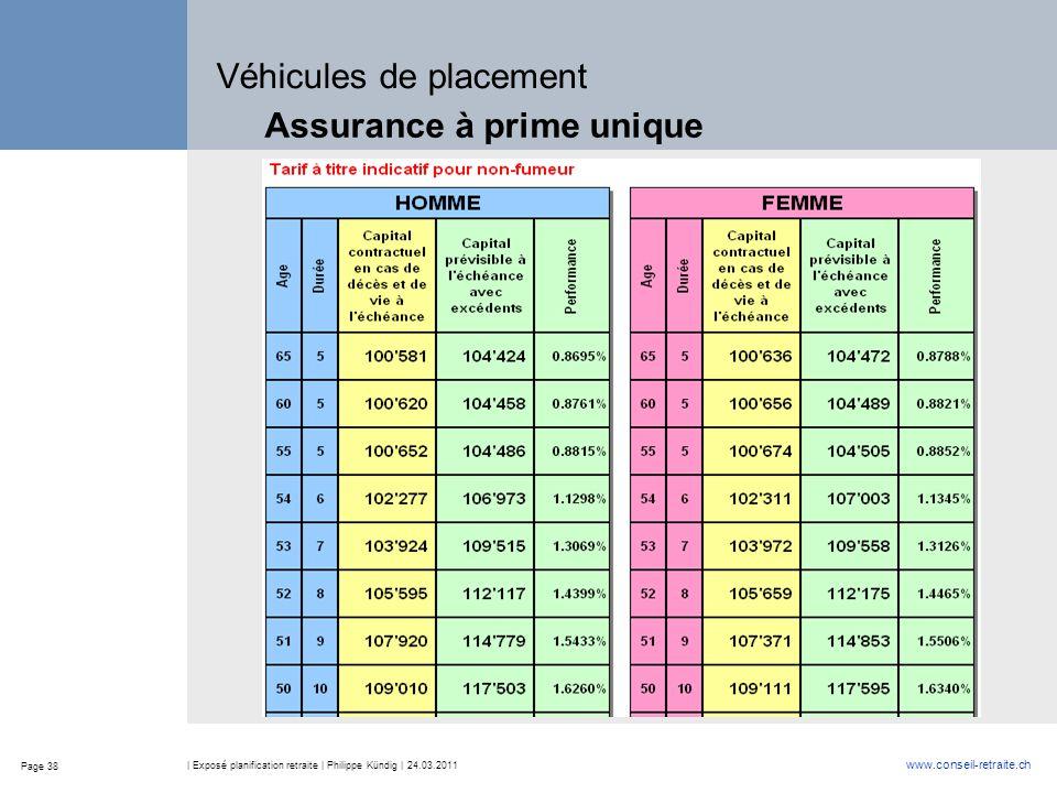 Page 38 www.conseil-retraite.ch | Exposé planification retraite | Philippe Kündig | 24.03.2011 Assurance à prime unique Véhicules de placement