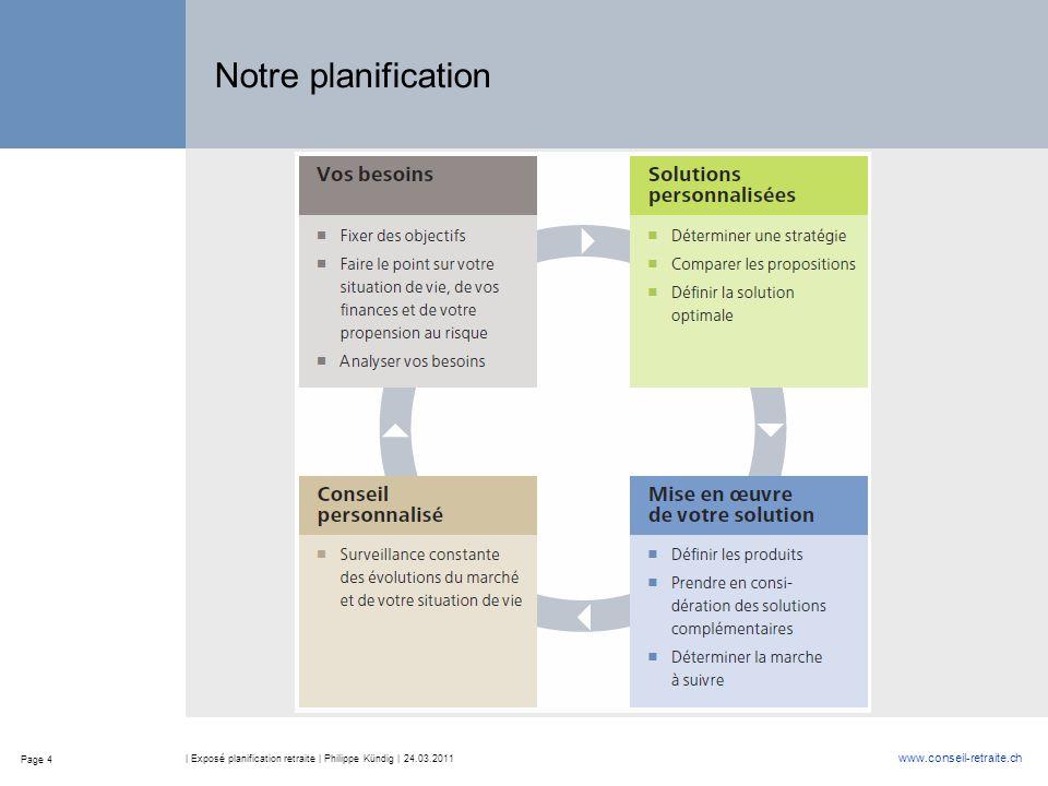 Page 4 www.conseil-retraite.ch | Exposé planification retraite | Philippe Kündig | 24.03.2011 Notre planification