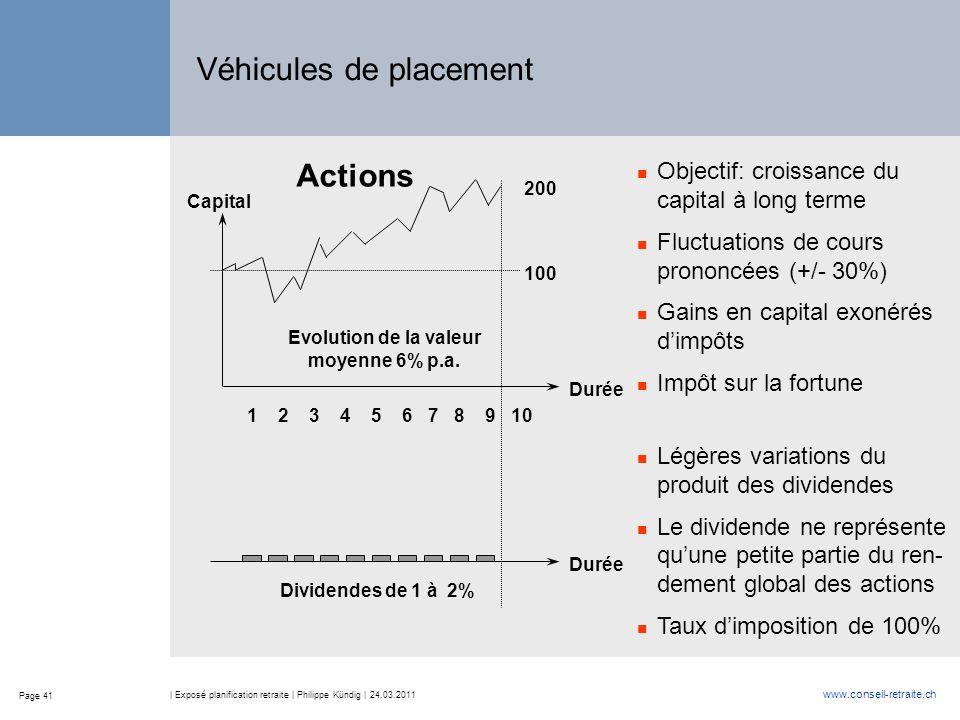 Page 41 www.conseil-retraite.ch | Exposé planification retraite | Philippe Kündig | 24.03.2011 Durée Actions Capital Durée 1 2 3 4 5 6 7 8 9 10 Dividendes de 1 à 2% 200 100 Evolution de la valeur moyenne 6% p.a.