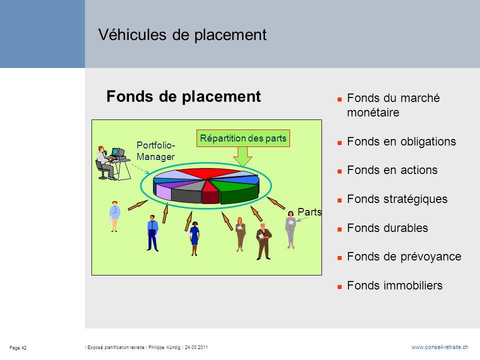 Page 42 www.conseil-retraite.ch | Exposé planification retraite | Philippe Kündig | 24.03.2011 Parts Répartition des parts Portfolio- Manager Fonds de