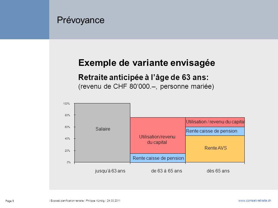 Page 5 www.conseil-retraite.ch | Exposé planification retraite | Philippe Kündig | 24.03.2011 Prévoyance Exemple de variante envisagée Retraite antici