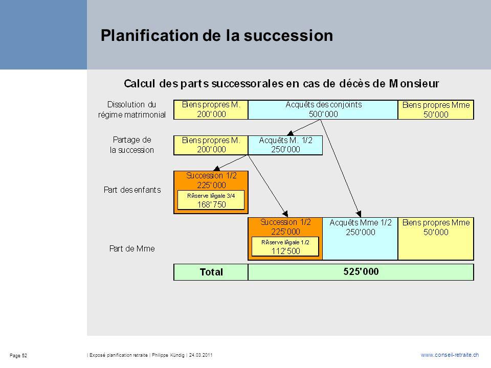 Page 52 www.conseil-retraite.ch | Exposé planification retraite | Philippe Kündig | 24.03.2011 Planification de la succession