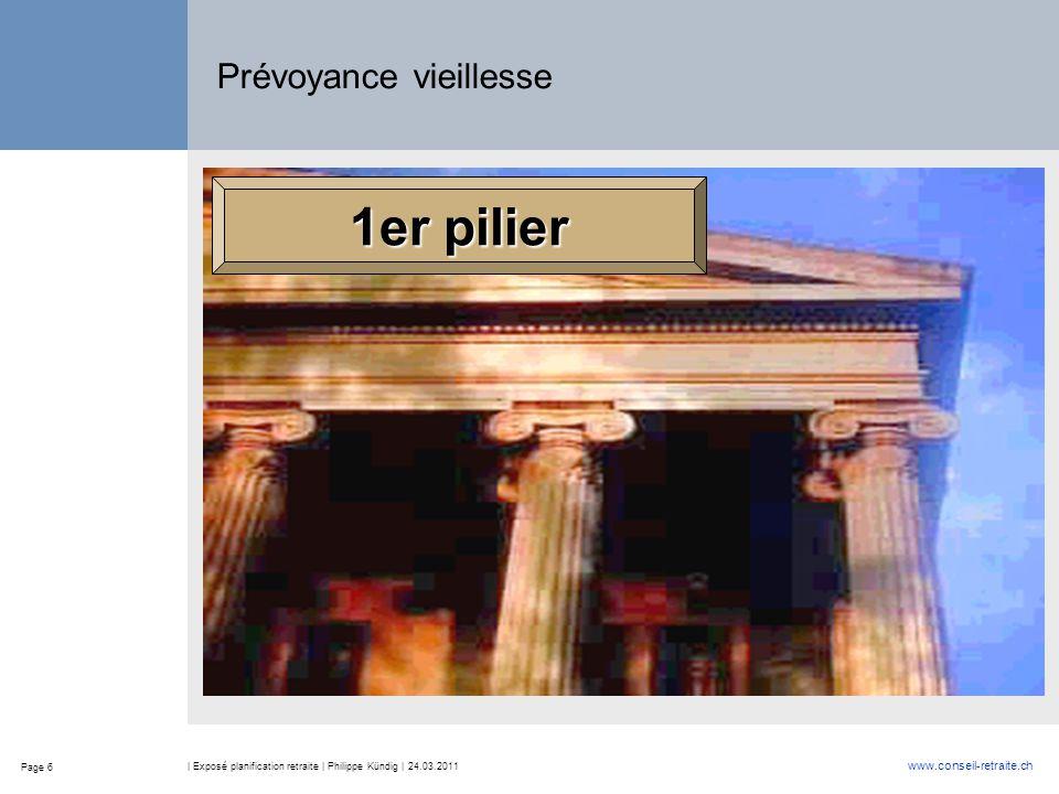 Page 6 www.conseil-retraite.ch | Exposé planification retraite | Philippe Kündig | 24.03.2011 Prévoyance vieillesse 1er pilier