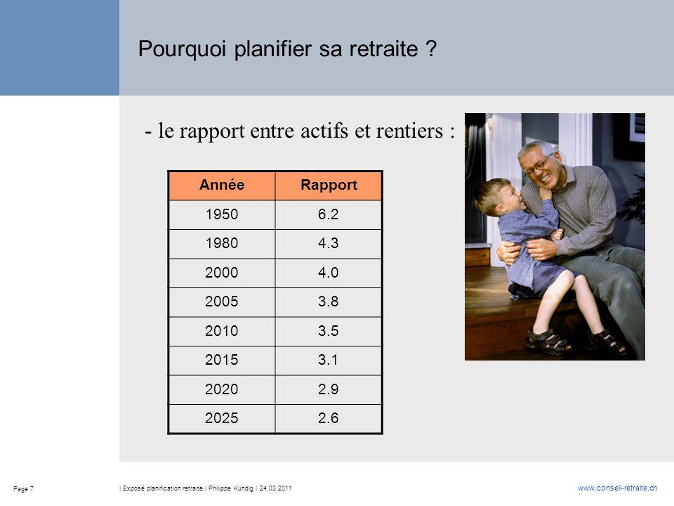 Page 7 www.conseil-retraite.ch | Exposé planification retraite | Philippe Kündig | 24.03.2011 Pourquoi planifier sa retraite ? AnnéeRapport 19506.2 19