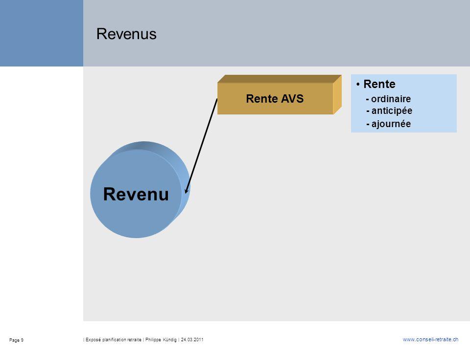Page 9 www.conseil-retraite.ch | Exposé planification retraite | Philippe Kündig | 24.03.2011 Revenus Revenu Rente AVS Rente - ordinaire - anticipée -