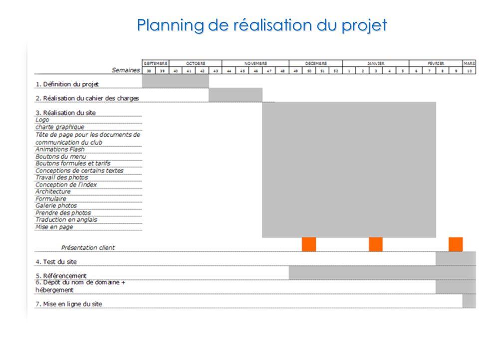 Planning de réalisation du projet