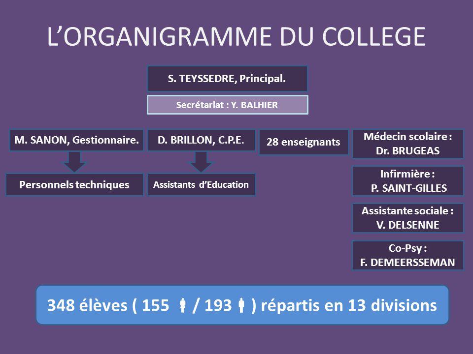 L'ORGANIGRAMME DU COLLEGE S. TEYSSEDRE, Principal. M. SANON, Gestionnaire.D. BRILLON, C.P.E. Personnels techniques Assistants d'Education 348 élèves (