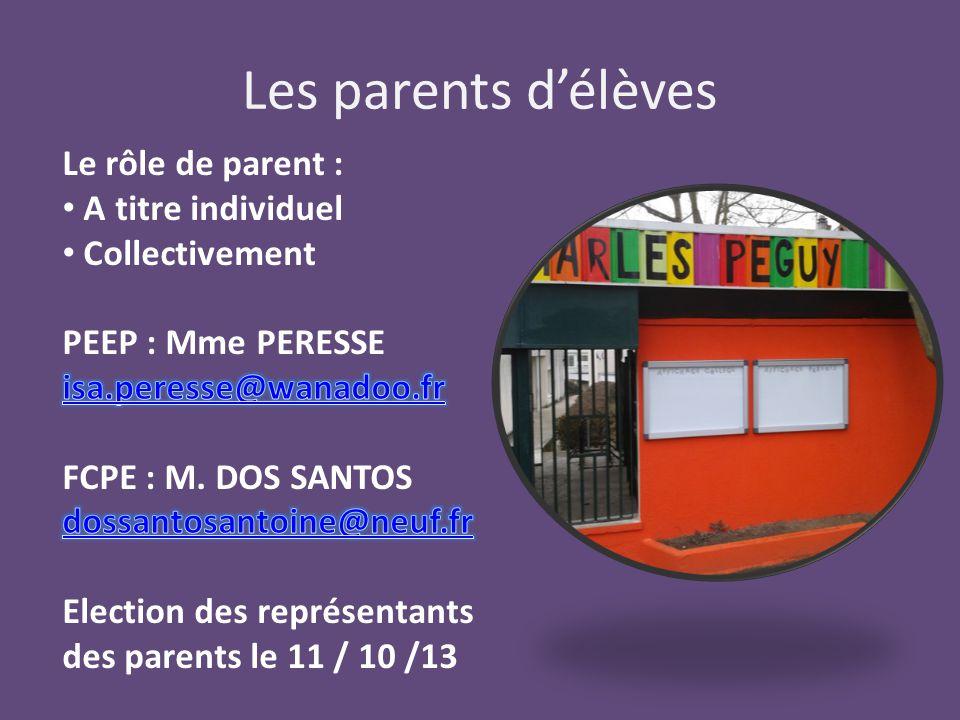 Les parents d'élèves