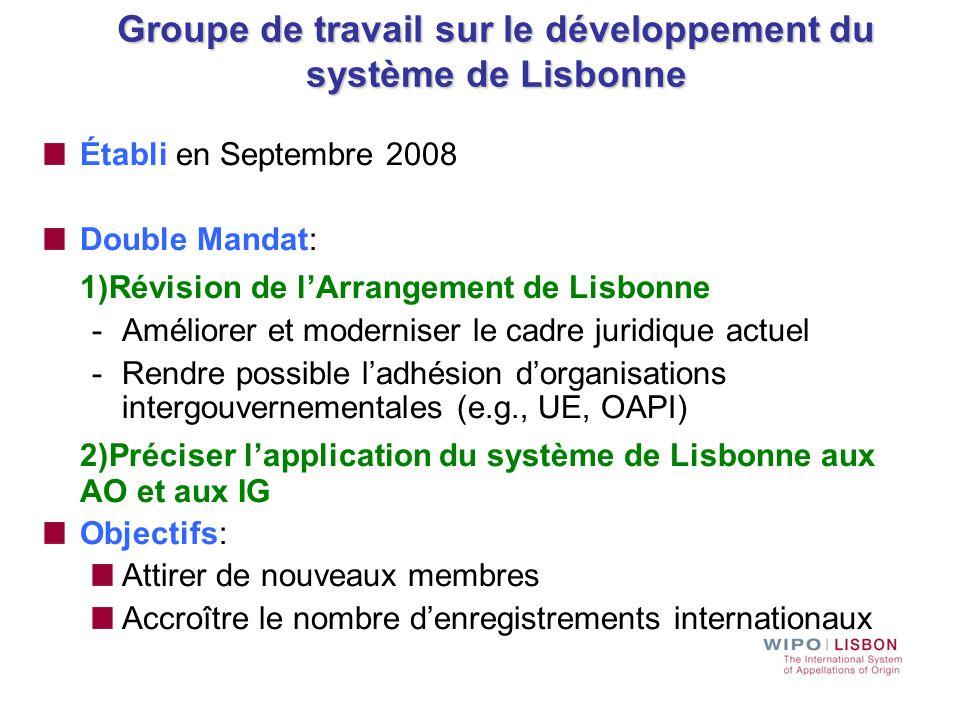 Groupe de travail sur le développement du système de Lisbonne Établi en Septembre 2008 Double Mandat: 1)Révision de l'Arrangement de Lisbonne -Amélior