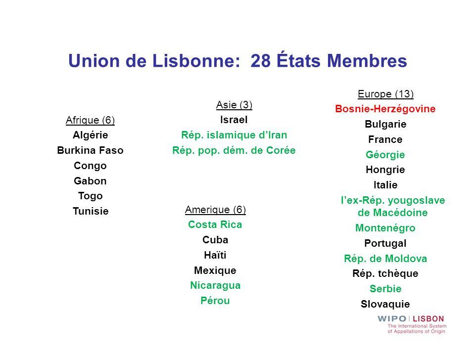 Union de Lisbonne: 28 États Membres Afrique (6) Algérie Burkina Faso Congo Gabon Togo Tunisie Asie (3) Israel Rép. islamique d'Iran Rép. pop. dém. de