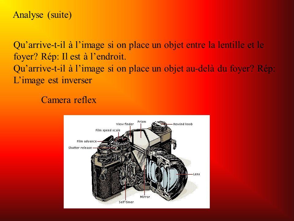 Analyse (suite) Qu'arrive-t-il à l'image si on place un objet entre la lentille et le foyer.