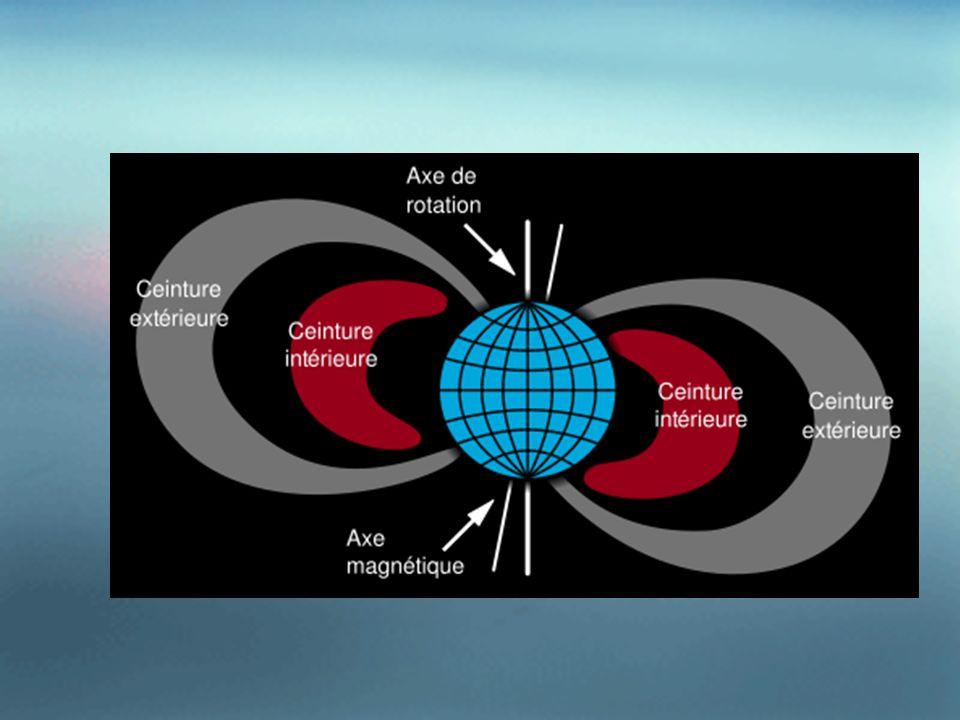 Conclusion: la terre nous attire vers elle parce que c'est la gravité