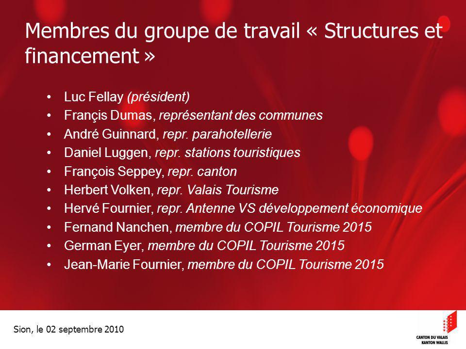 Optimisation de la Promotion économiqueOptimisation de la promotion économique Sion, le 02 septembre 2010 Membres du groupe de travail « Structures et