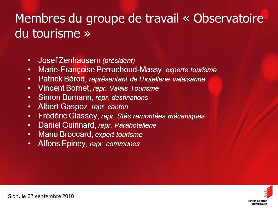 Optimisation de la Promotion économiqueOptimisation de la promotion économique Sion, le 02 septembre 2010 Membres du groupe de travail « Observatoire