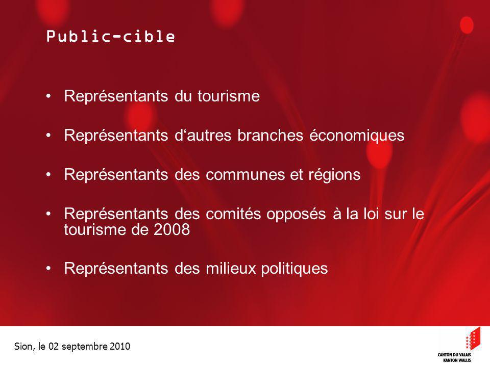 Optimisation de la Promotion économiqueOptimisation de la promotion économique Sion, le 02 septembre 2010 Public-cible Représentants du tourisme Repré