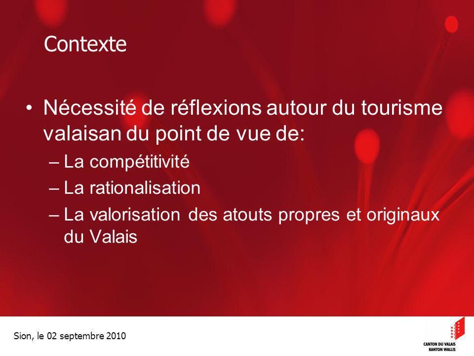 Optimisation de la Promotion économiqueOptimisation de la promotion économique Sion, le 02 septembre 2010 Tourisme 2015 Vision –Le Valais doit devenir la destination incontournable des Alpes.