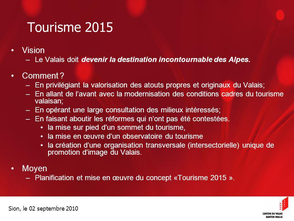 Optimisation de la Promotion économiqueOptimisation de la promotion économique Sion, le 02 septembre 2010 Tourisme 2015 Vision –Le Valais doit devenir