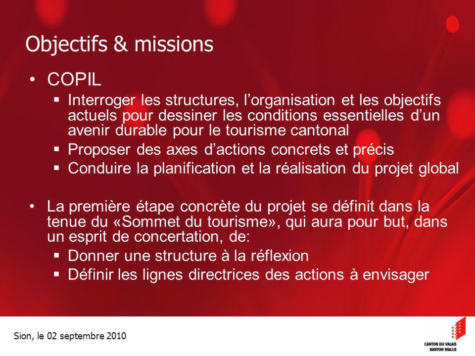 Optimisation de la Promotion économiqueOptimisation de la promotion économique Sion, le 02 septembre 2010 Objectifs & missions COPIL  Interroger les