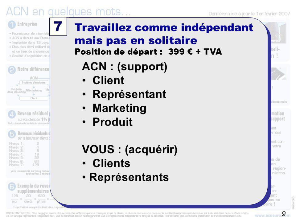 A partir du 01/10/2006 Travaillez comme indépendant mais pas en solitaire Position de départ : 399 € + TVA 7 ACN : (support) Client Représentant Marke
