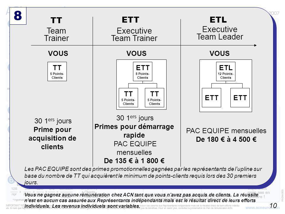 A partir du 01/10/2006 8 Team Trainer TT ETT ETL Executive Team Trainer Executive Team Leader 30 1 ers jours Primes pour démarrage rapide PAC EQUIPE m