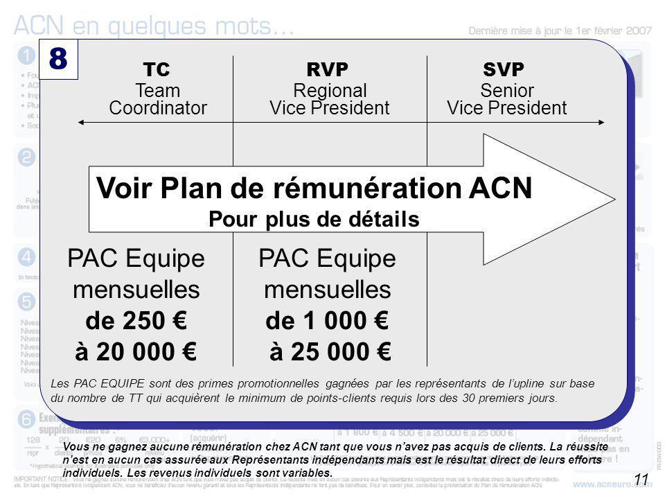 A partir du 01/10/2006 8 Team Coordinator TC RVP SVP Regional Vice President Senior Vice President PAC Equipe mensuelles de 250 € à 20 000 € PAC Equip