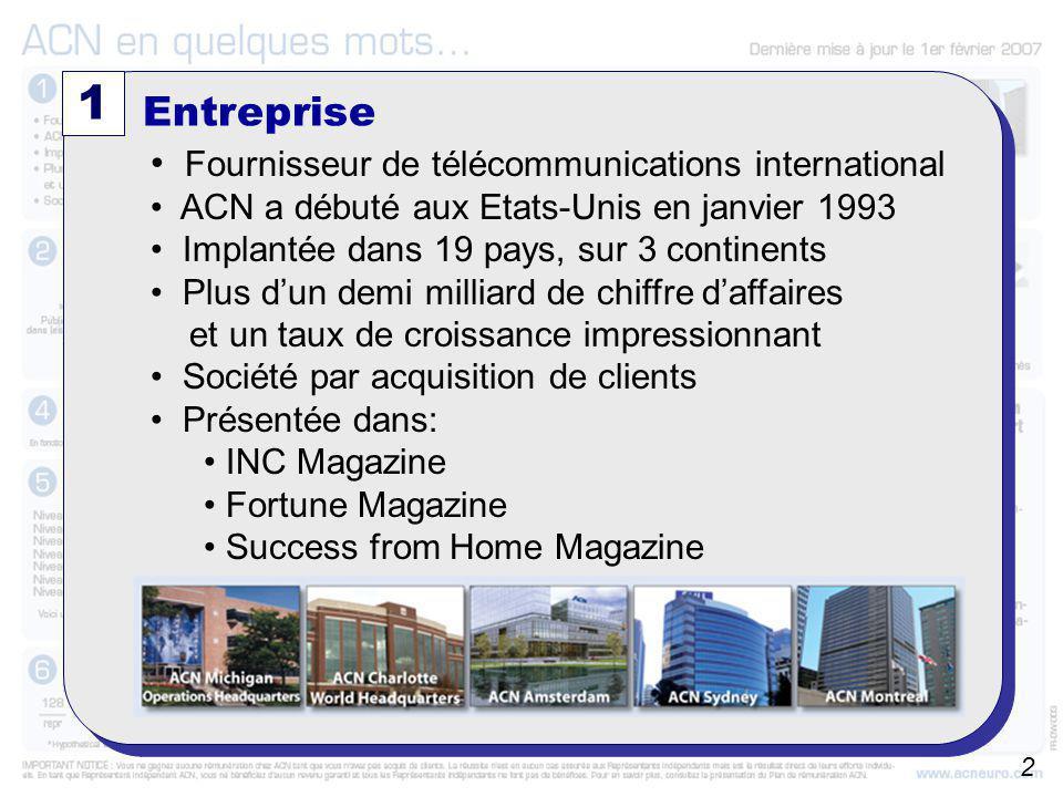 A partir du 01/10/2006 1 Entreprise Fournisseur de télécommunications international ACN a débuté aux Etats-Unis en janvier 1993 Implantée dans 19 pays