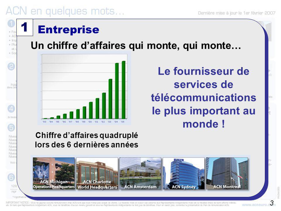 A partir du 01/10/2006 1 Entreprise Un chiffre d'affaires qui monte, qui monte… Chiffre d'affaires quadruplé lors des 6 dernières années Le fournisseu
