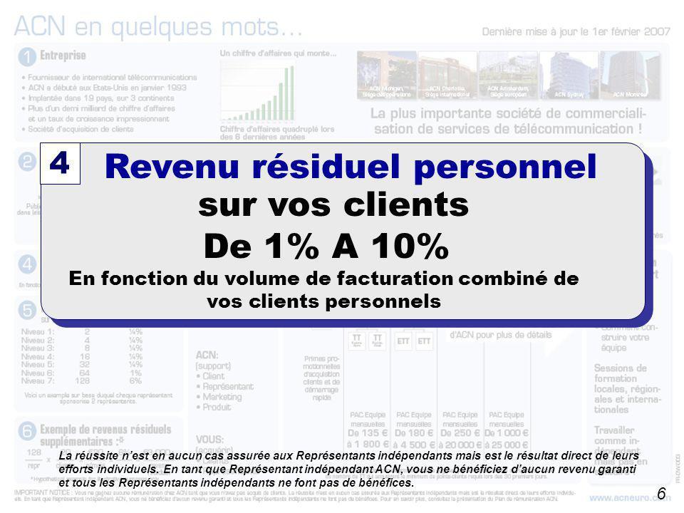 A partir du 01/10/2006 4 sur vos clients De 1% A 10% En fonction du volume de facturation combiné de vos clients personnels Revenu résiduel personnel