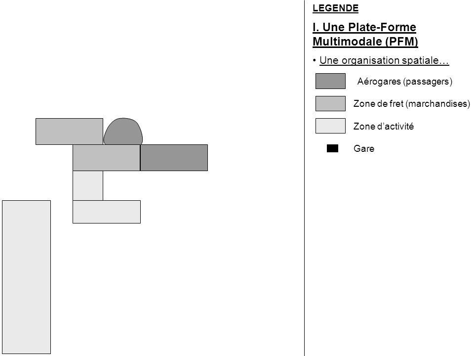 LEGENDE I. Une Plate-Forme Multimodale (PFM) Une organisation spatiale… Aérogares (passagers) Zone de fret (marchandises) Zone d'activité Gare